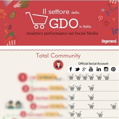 gdo social
