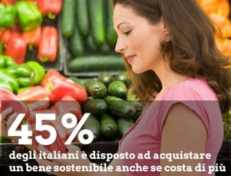 LifeGate: gli italiani preferiscono i prodotti made in Italy, a km zero e bio
