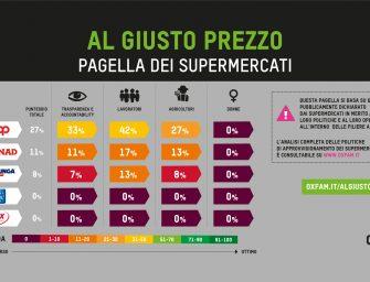 Gdo, abusi e sfruttamenti lungo la filiera: le pagelle di Oxfam sui 5 big retailer italiani